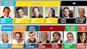 candidatos presidenciales paso